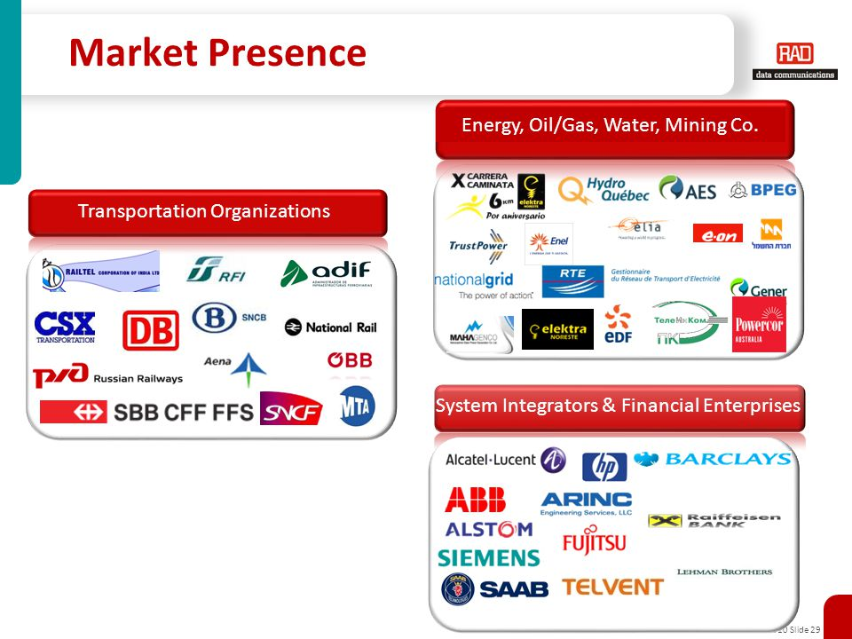 Market Presence Energy, Oil/Gas, Water, Mining Co.