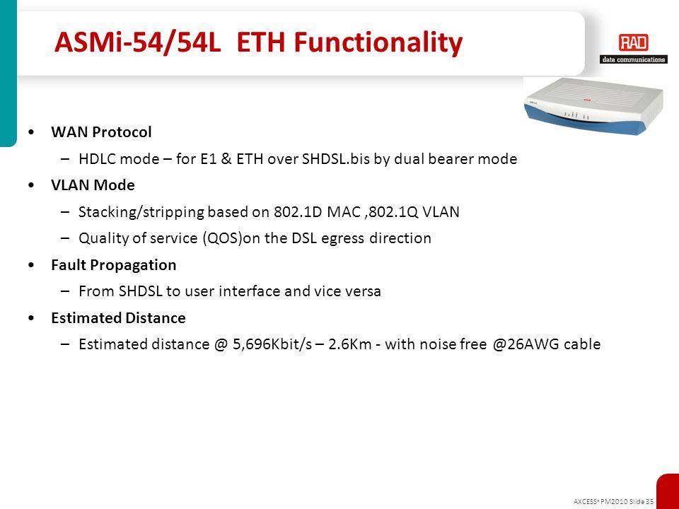 ASMi-54/54L ETH Functionality