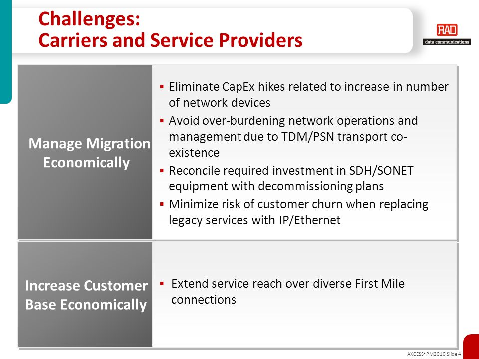 Challenges: Carriers and Service Providers
