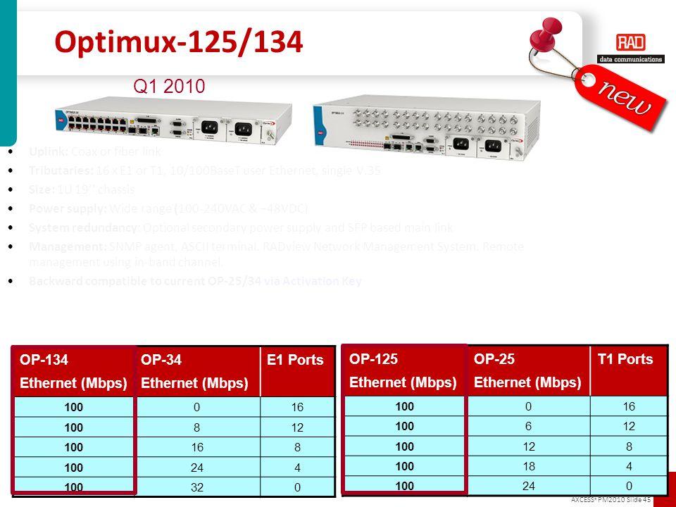 Optimux-125/134 new Q1 2010 OP-134 Ethernet (Mbps) OP-34 E1 Ports