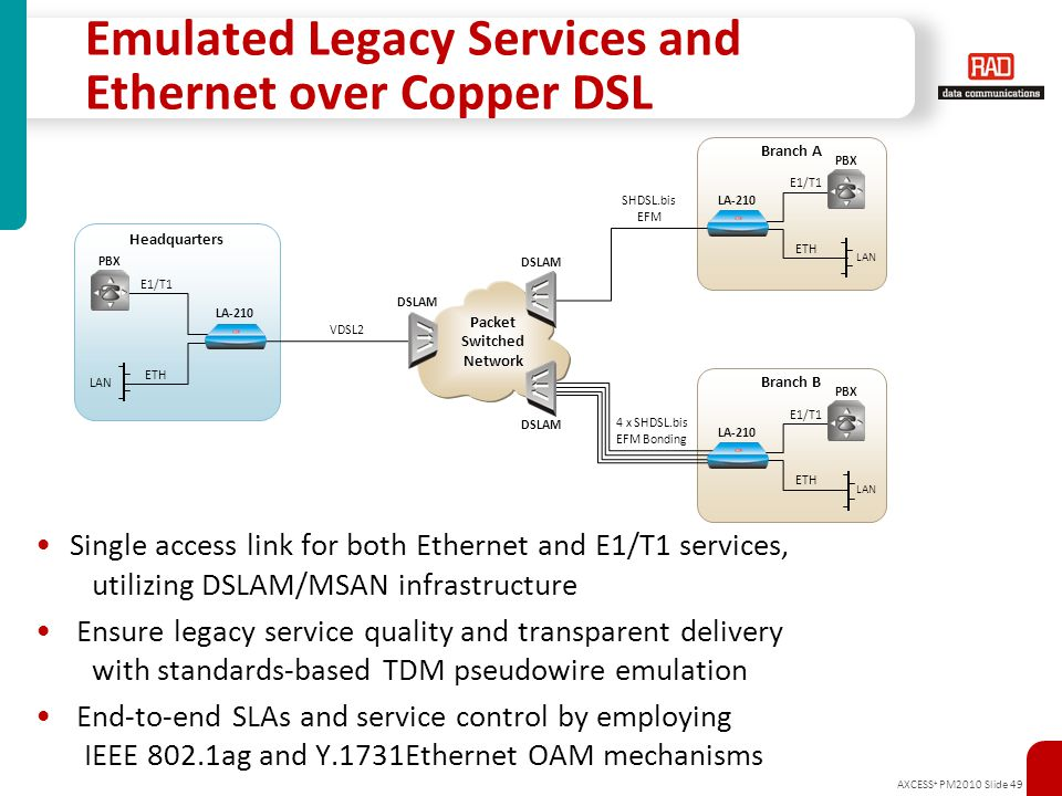Emulated Legacy Services and Ethernet over Copper DSL