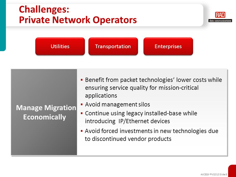 Challenges: Private Network Operators