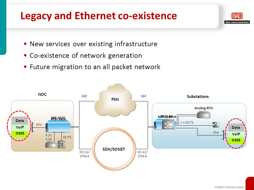 Legacy and Ethernet co-existence