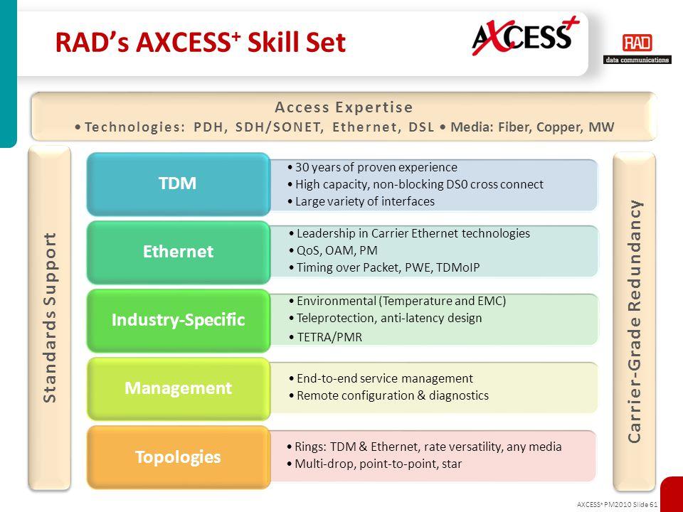 RAD's AXCESS+ Skill Set