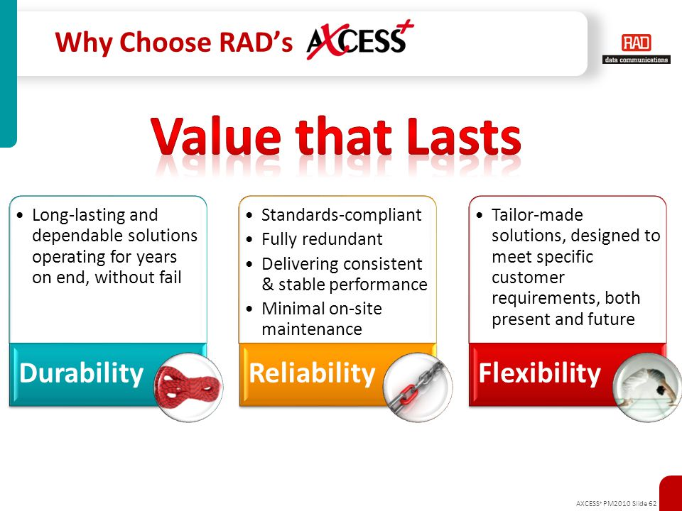 Value that Lasts Why Choose RAD's Durability Reliability Flexibility