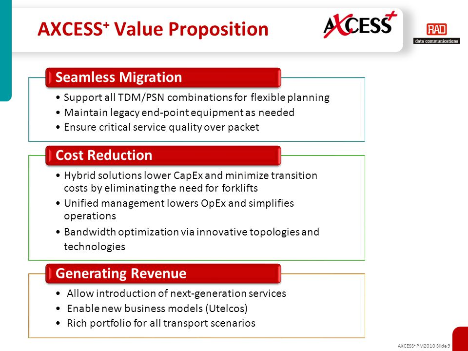 AXCESS+ Value Proposition