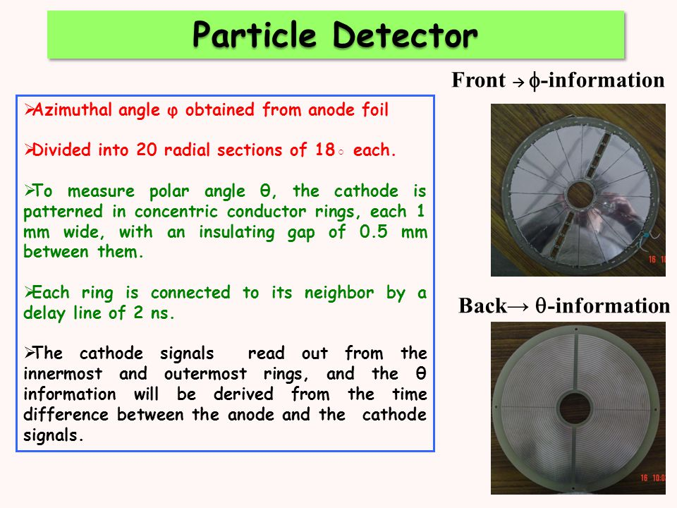 Particle Detector Front → -information Back→ -information