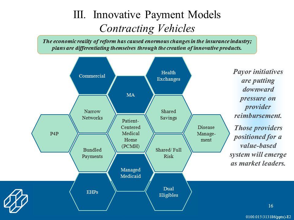 III. Innovative Payment Models Range of Potential Risk Arrangements
