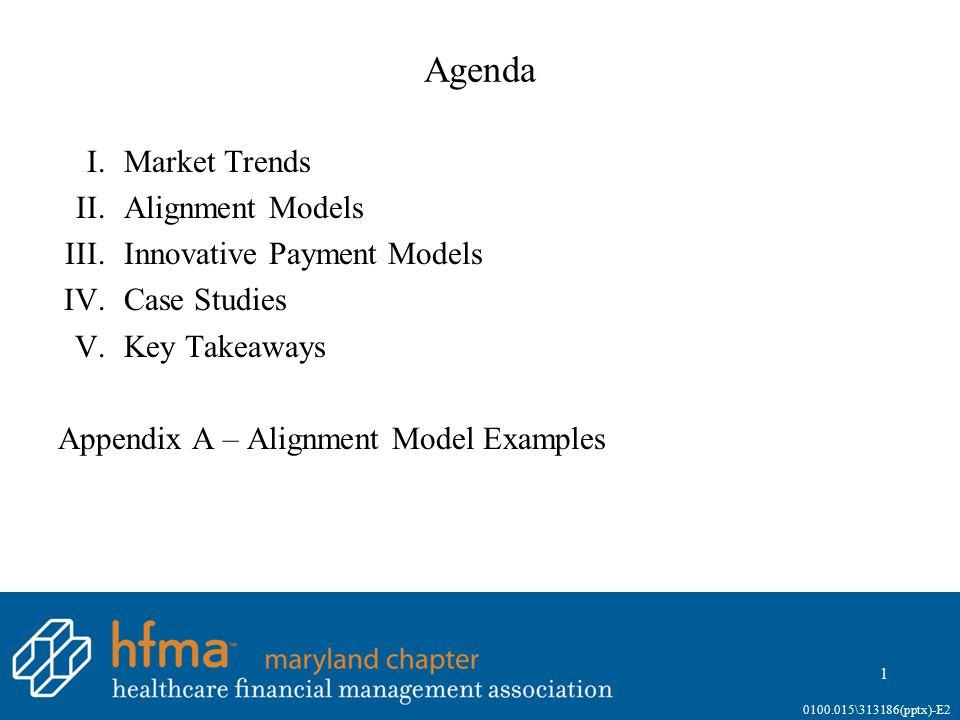 I. Market Trends 0100.015\313186(pptx)-E2