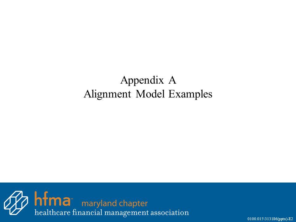 Appendix A Alignment Model Examples1