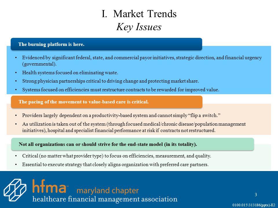 I. Market Trends End-State Model