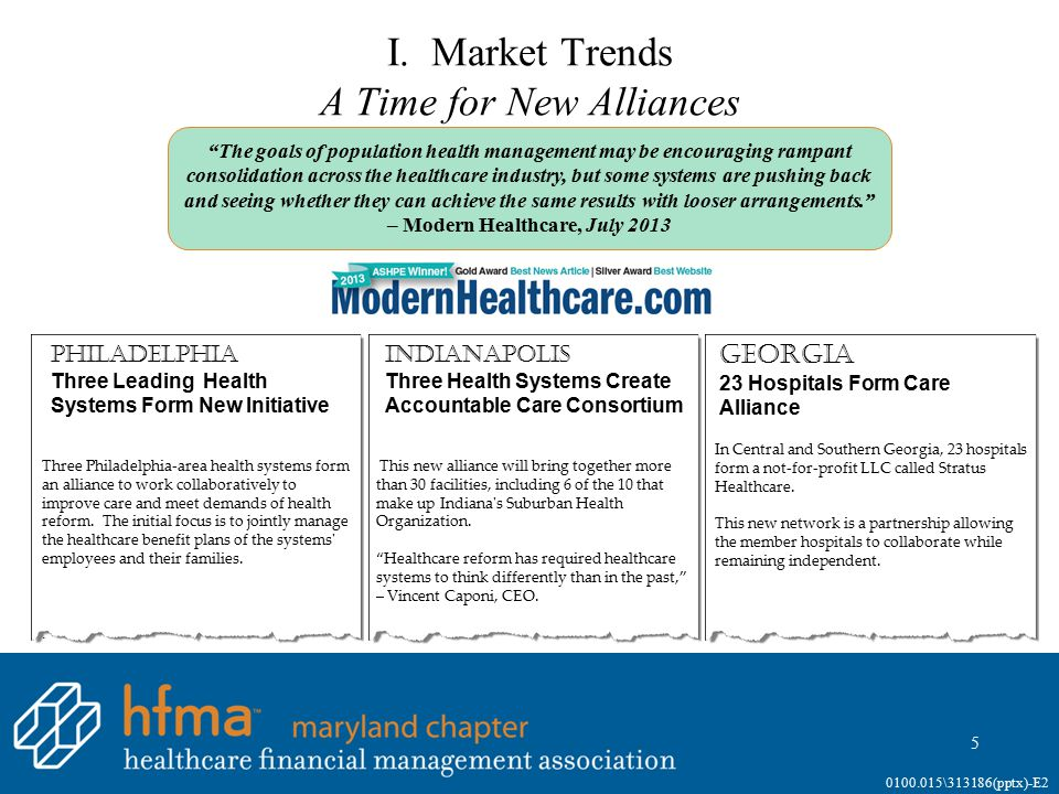 I. Market Trends The Spectrum of Integration