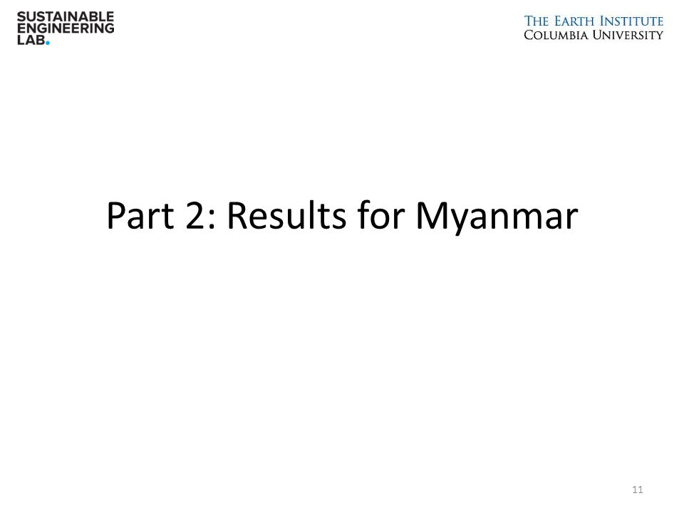 Part 2: Results for Myanmar