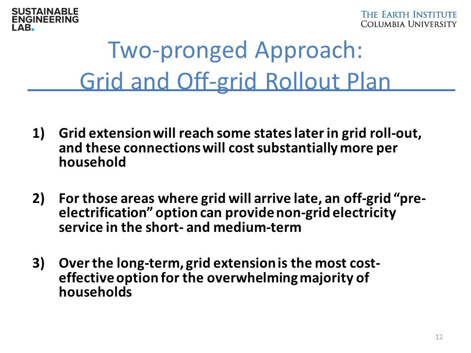 Two-pronged Approach: Grid and Off-grid Rollout Plan