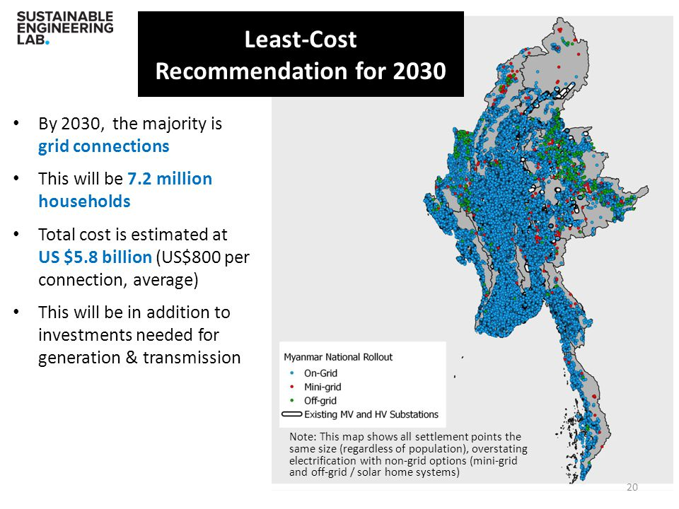 Least-Cost Recommendation for 2030