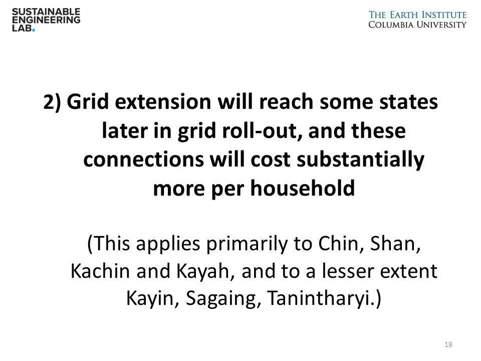 2) Grid extension will reach some states later in grid roll-out, and these connections will cost substantially more per household (This applies primarily to Chin, Shan, Kachin and Kayah, and to a lesser extent Kayin, Sagaing, Tanintharyi.)