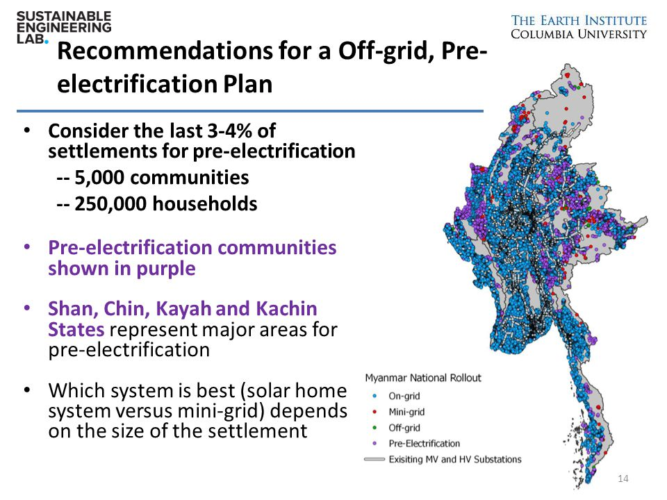 Recommendations for a Off-grid, Pre-electrification Plan