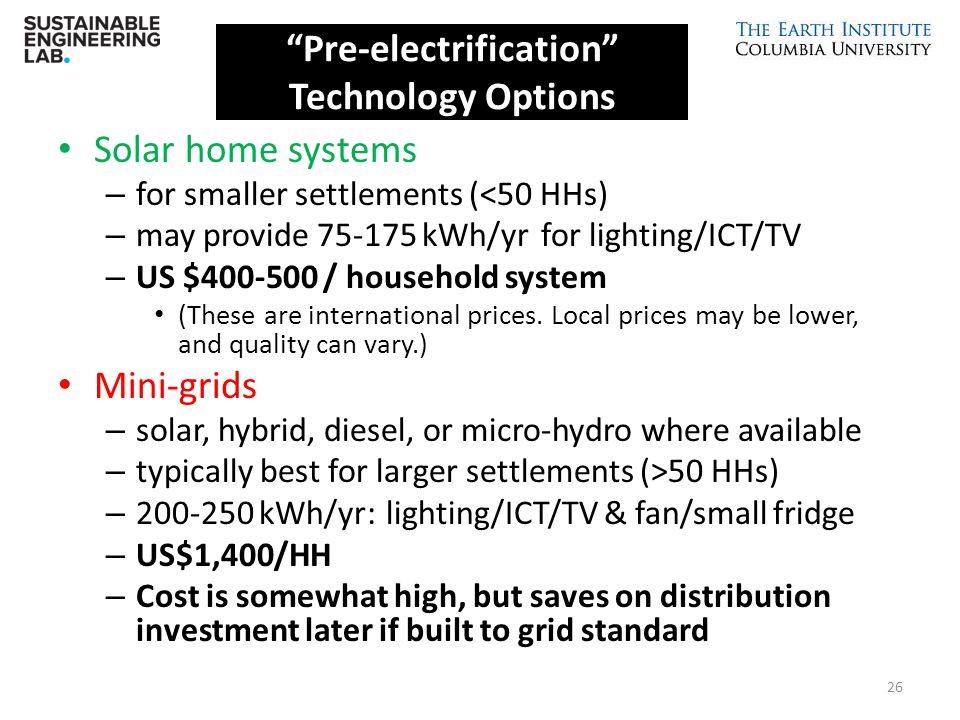 Pre-electrification Technology Options