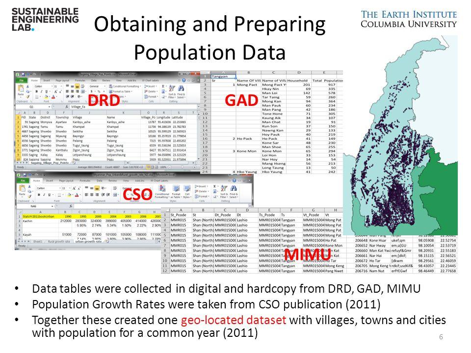 Obtaining and Preparing Population Data