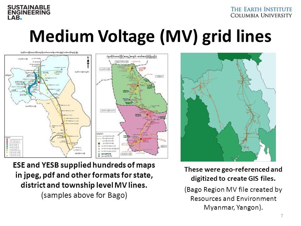 Medium Voltage (MV) grid lines