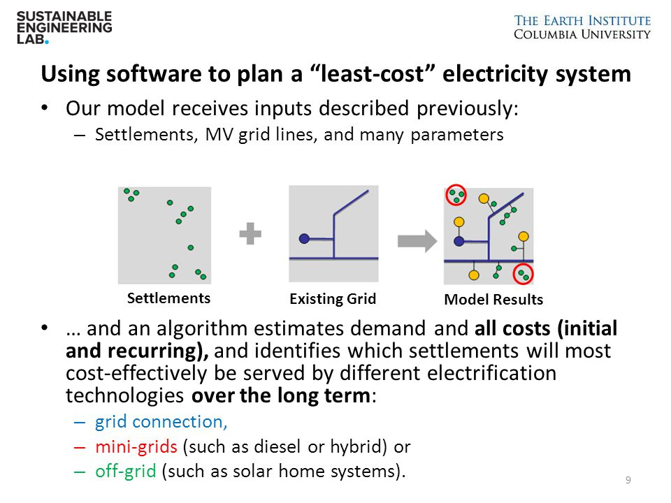 Using software to plan a least-cost electricity system