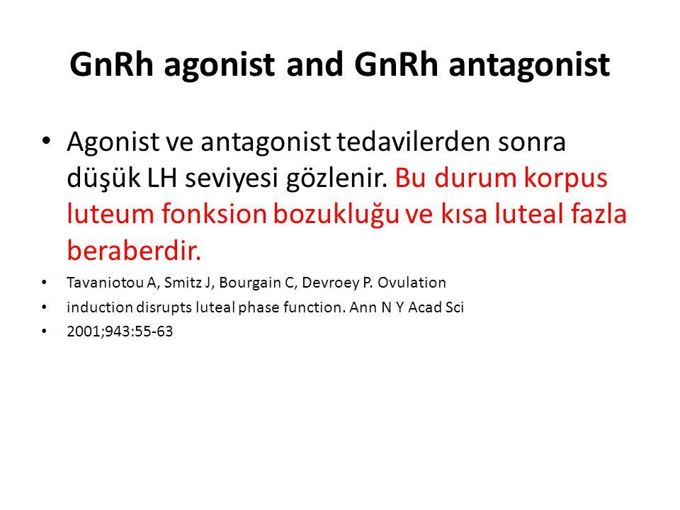 GnRh agonist and GnRh antagonist