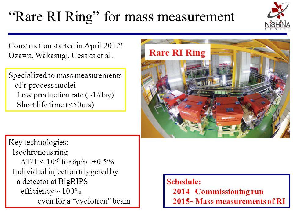 Rare RI Ring for mass measurement
