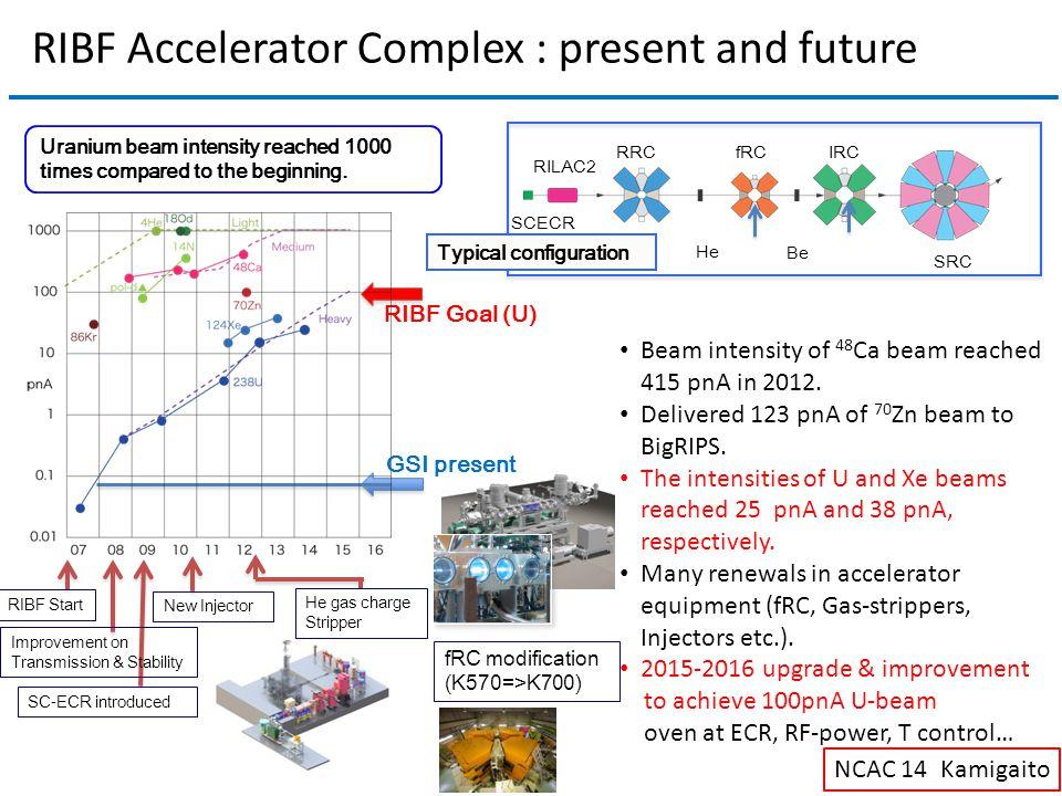 RIBF Accelerator Complex : present and future