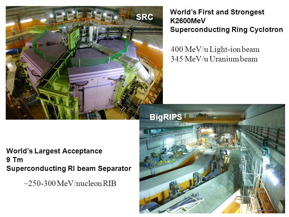 SRC 400 MeV/u Light-ion beam 345 MeV/u Uranium beam BigRIPS
