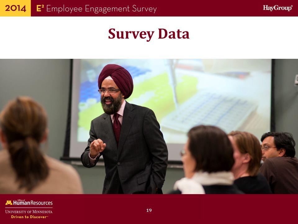 Survey Data NOTE: