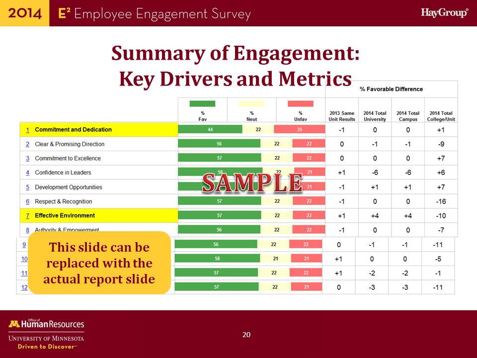 SAMPLE Summary of Engagement: Key Drivers and Metrics