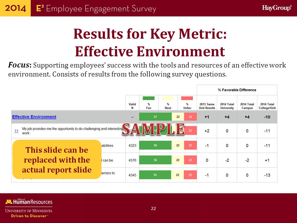 SAMPLE Results for Key Metric: Effective Environment