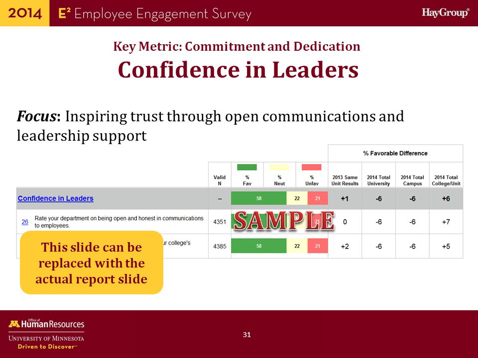 SAMPLE Confidence in Leaders