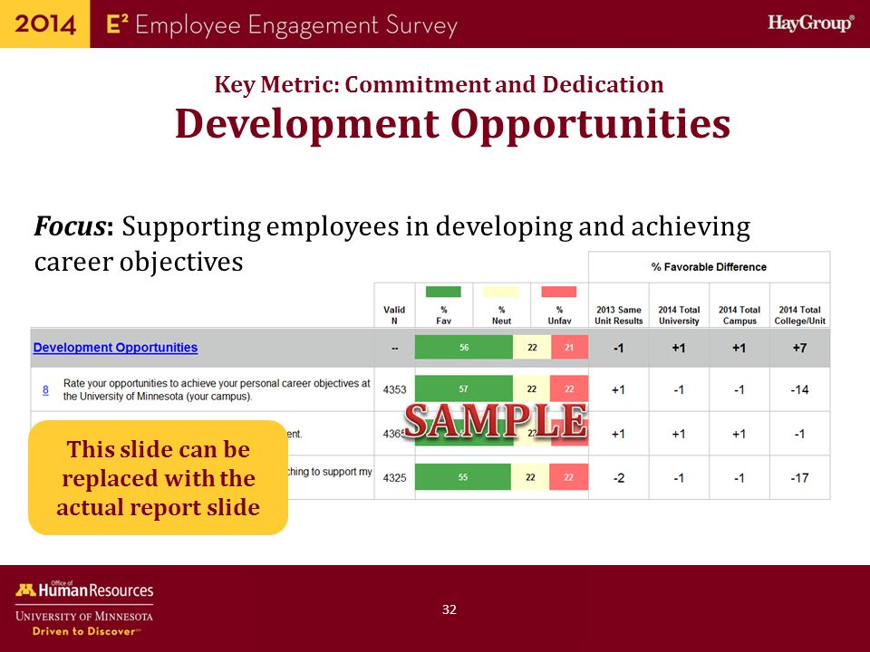 SAMPLE Development Opportunities