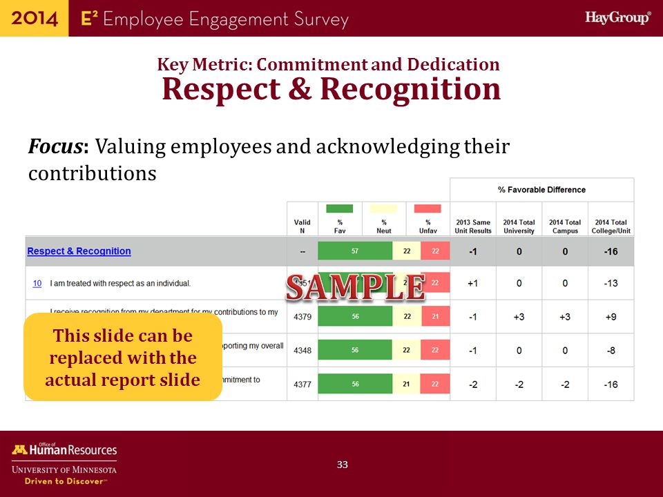 SAMPLE Respect & Recognition
