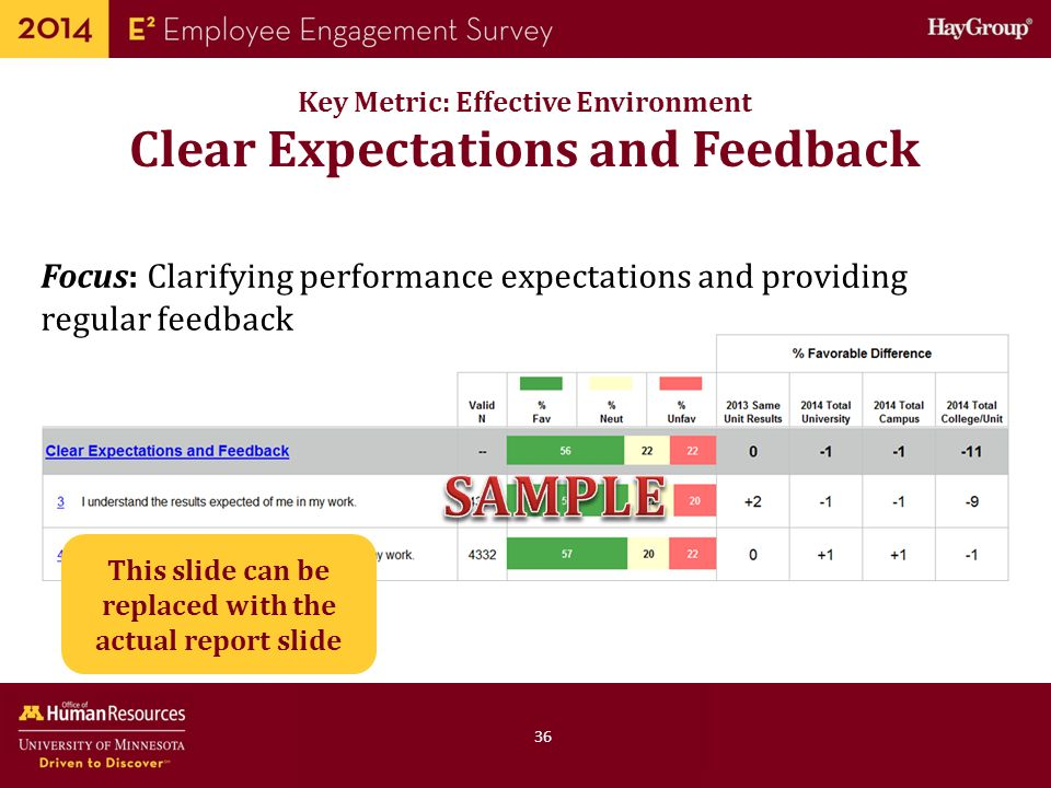 SAMPLE Clear Expectations and Feedback <Chart content=Section8>