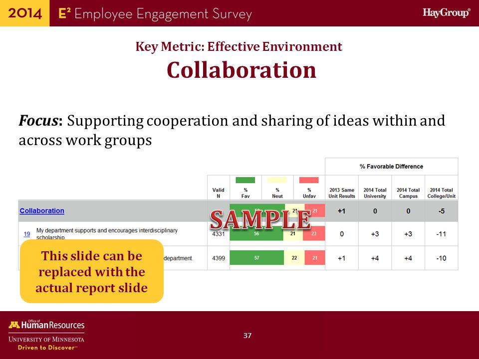 Key Metric: Effective Environment