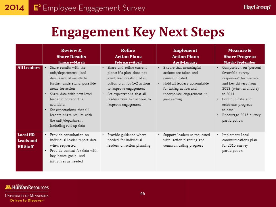 Engagement Key Next Steps