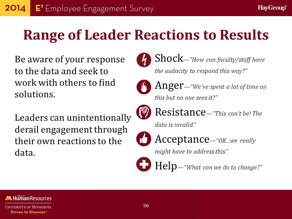Range of Leader Reactions to Results