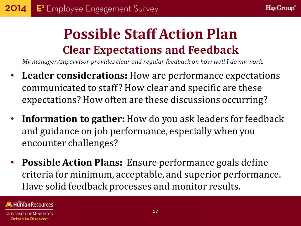 Possible Staff Action Plan Clear Expectations and Feedback