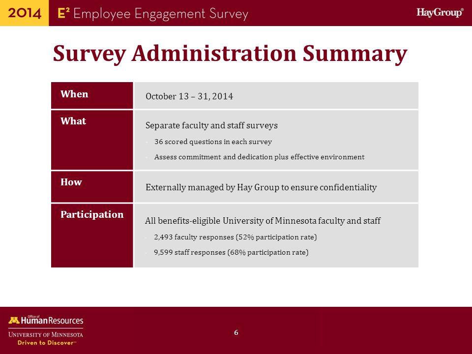 Survey Administration Summary