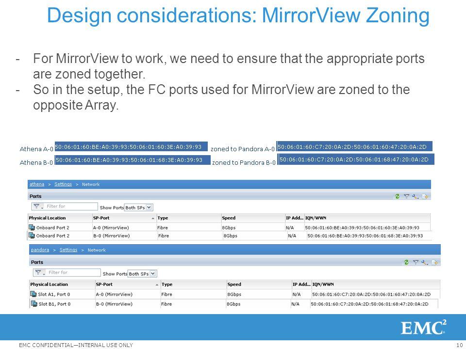 Design considerations: MirrorView Zoning