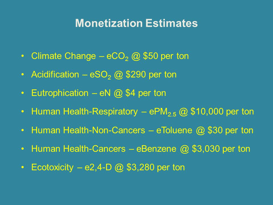 Monetization Estimates