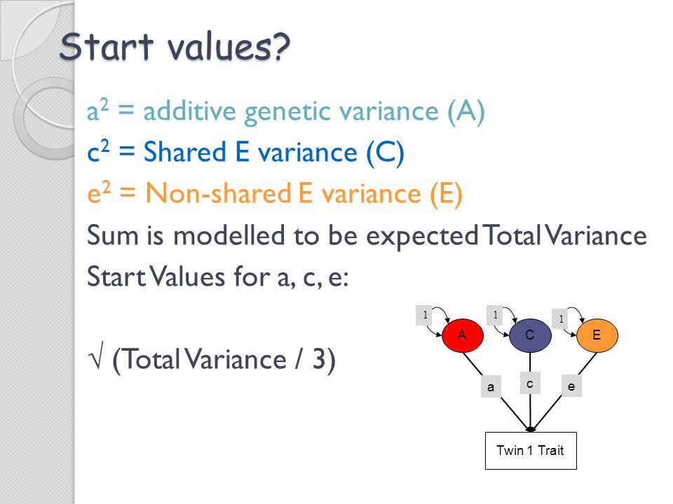 Start values