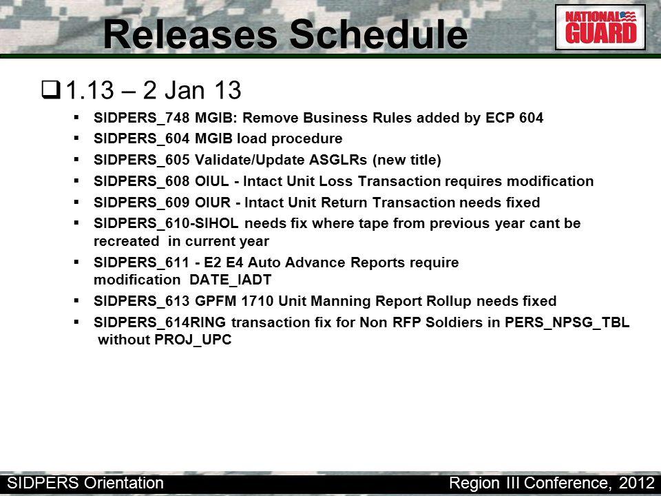 Releases Schedule 1.13 – 2 Jan 13
