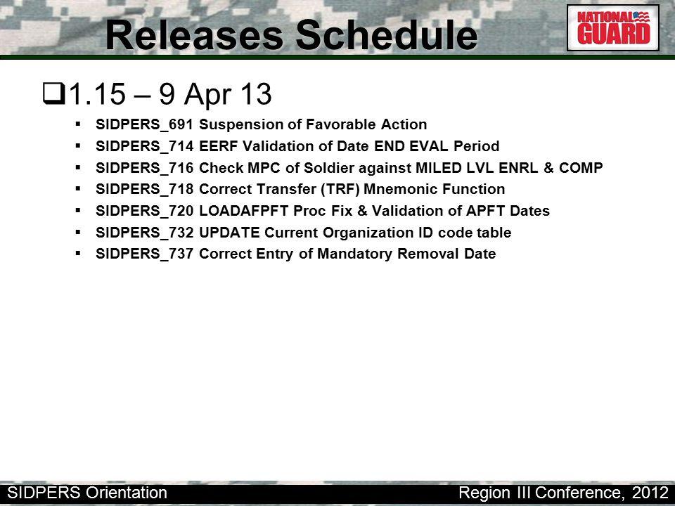 Releases Schedule 1.15 – 9 Apr 13
