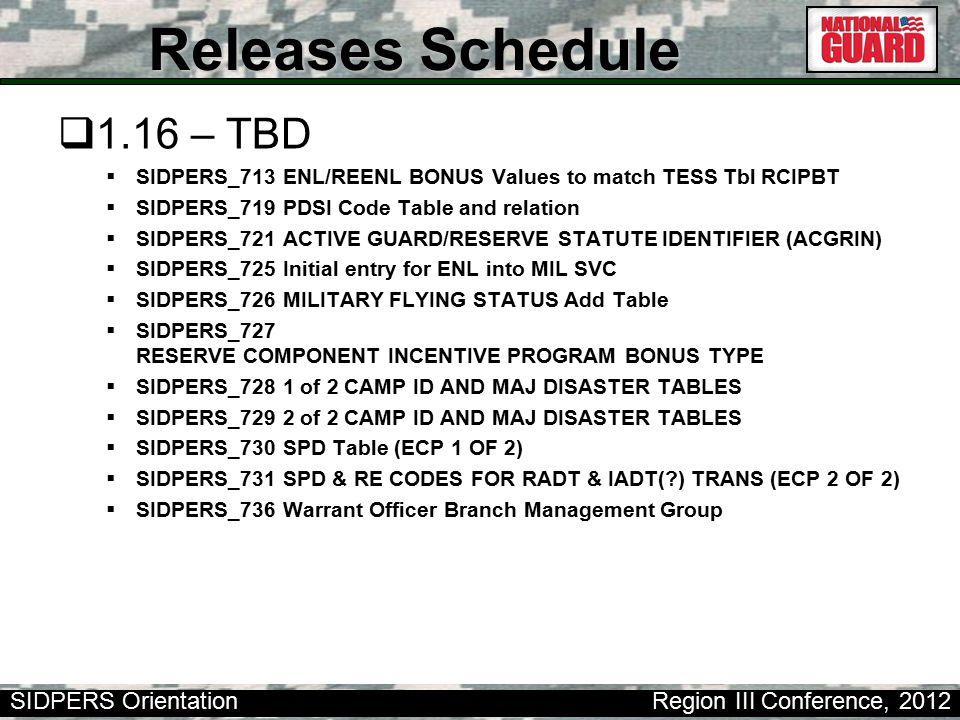 Releases Schedule 1.16 – TBD