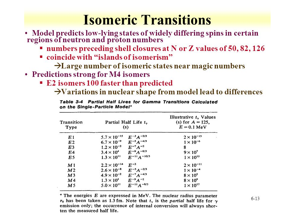 Isomeric Transitions Model predicts low-lying states of widely differing spins in certain regions of neutron and proton numbers.