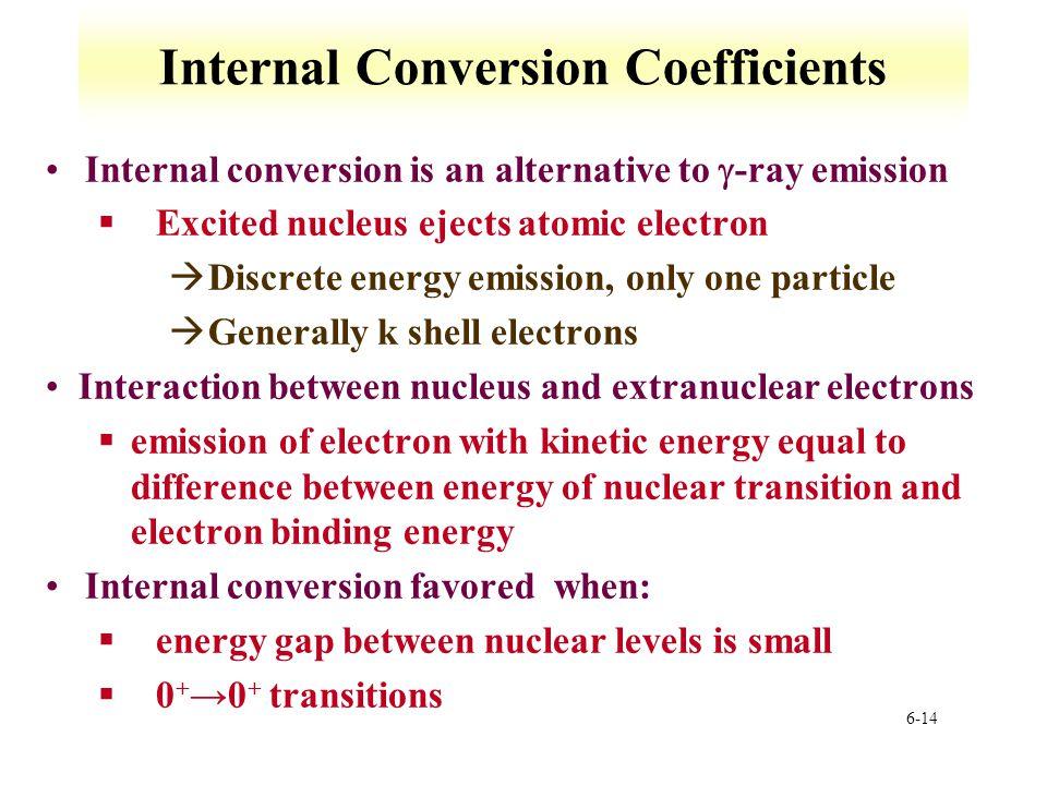 Internal Conversion Coefficients
