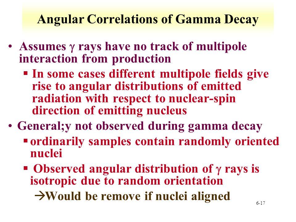 Angular Correlations of Gamma Decay